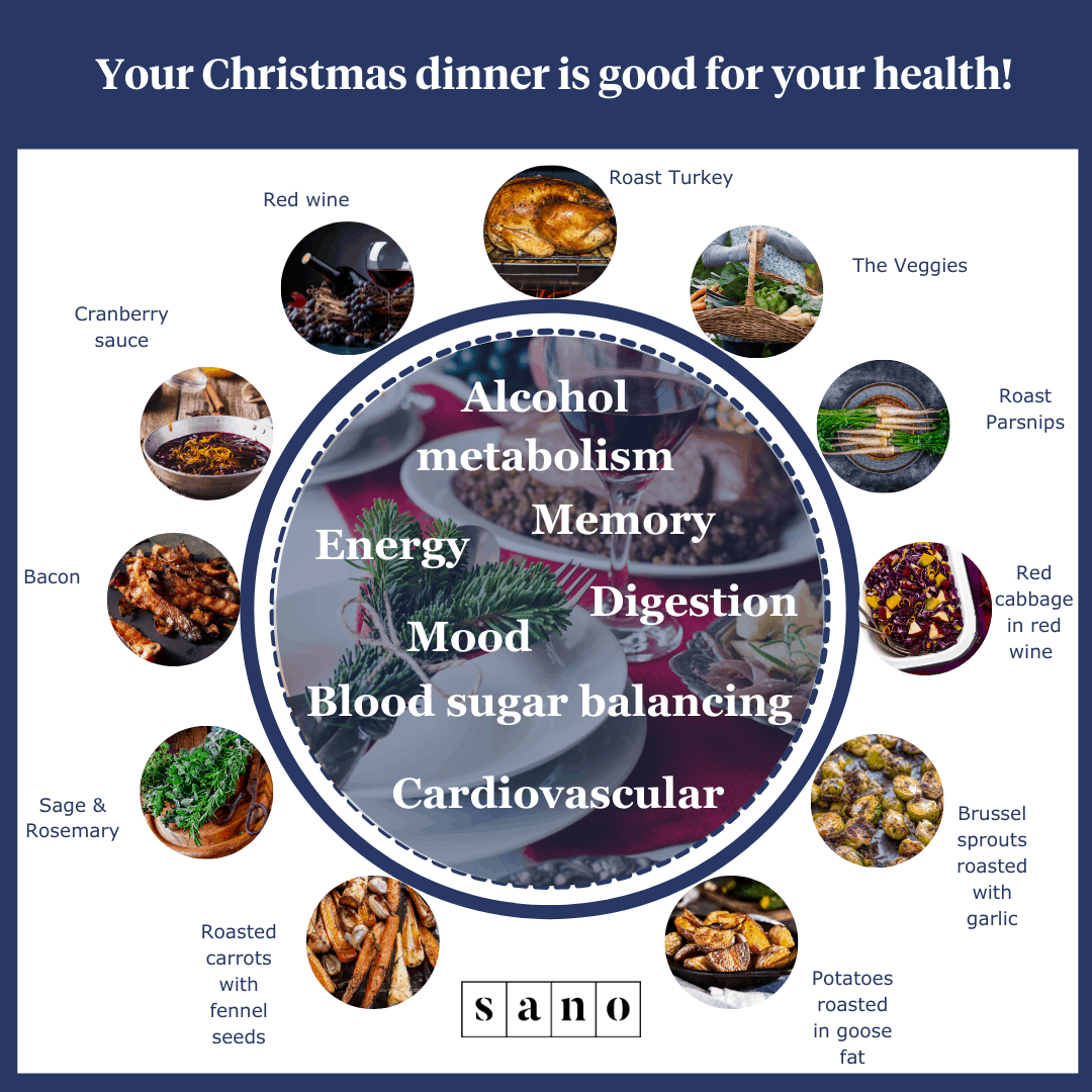 Christmas Health Infographic